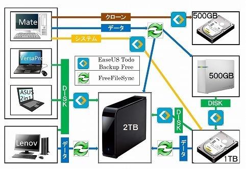 システム図.jpg