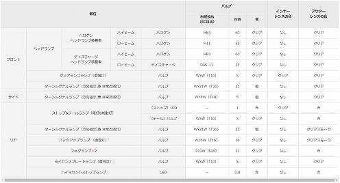 バルブサイズ表.jpg